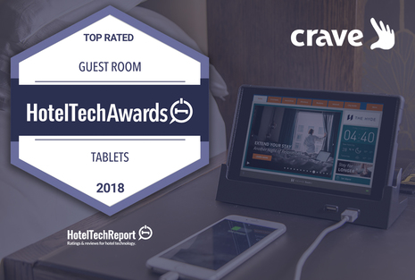 Crave Interactive Recognised as the World's Leading Guest Room Tablet Vendor.