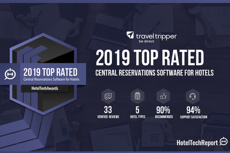 Travel Tripper Named #1 CRS and Top-Rated Booking Engine and Digital Agency by Hotel Tech Report