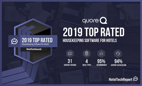 Quore Named No. 1 Housekeeping Management Solution by HotelTechReport for Two Consecutive Years