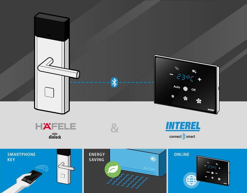 HÄFELE & INTEREL announce world's first Bluetooth-based door