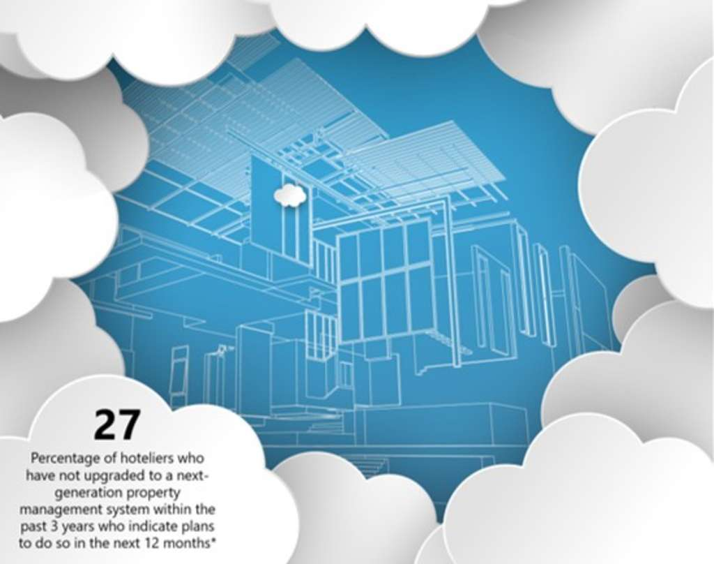 Built for the Cloud: A Blueprint for Hotel Technology Success